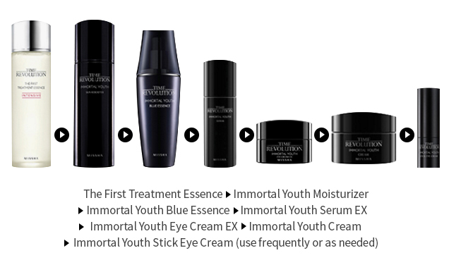 youth cream