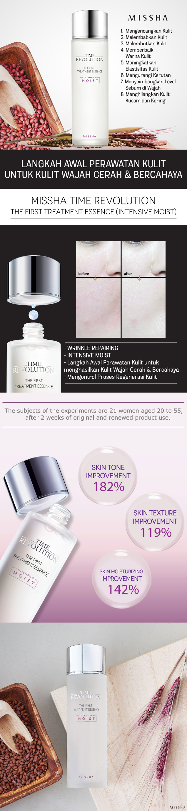 Time Revolution First Treatment Essence Deskripsi